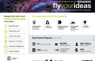 Concours : Fly Your Ideas